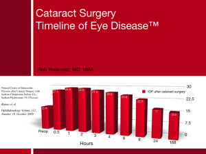 IOP spikes after cataract surgery